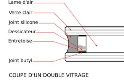 vitrier angers tarif vitrerie. Black Bedroom Furniture Sets. Home Design Ideas